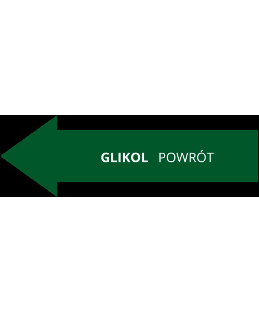 Glikol powrót lewo